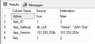 MS SQL JSON functions, tips & tricks