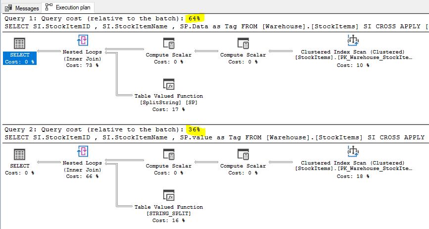 MS SQL STRING_SPLIT